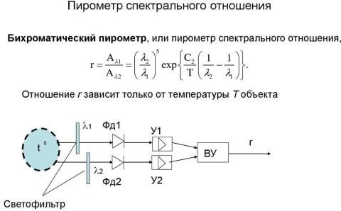 Пирометр (51 фото): принцип работы и коэффициент излучения прибора. измерение температуры бесконтактным методом