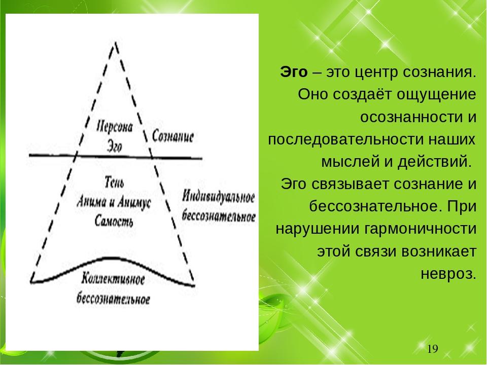Что такое эго человека - структура, функции, польза, недостатки