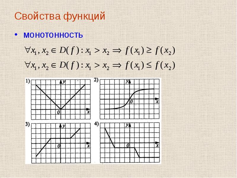 Монотонная функция — википедия. что такое монотонная функция