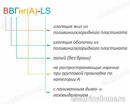 Что такое асц? расшифровка и значение аббревиатуры