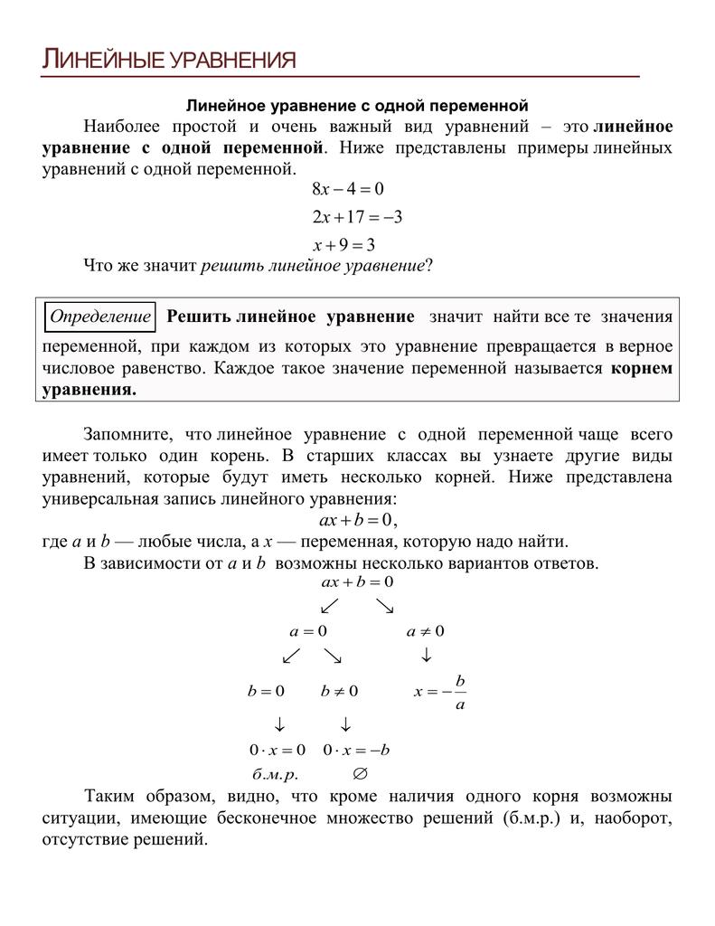 Разбираемся в линейных уравнениях раз и навсегда