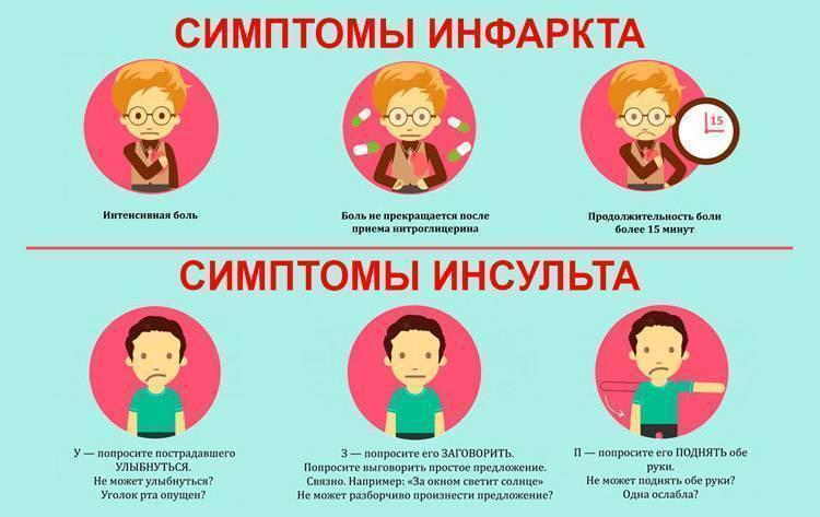 Отличия инфаркта и инсульта: причины, симптомы заболеваний. лечение в москве
