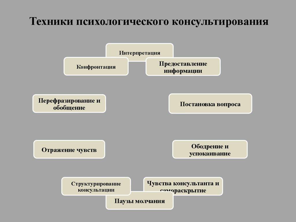 Гештальт-терапия — википедия с видео // wiki 2