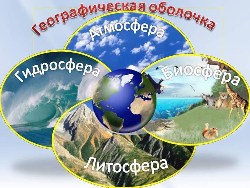 Географическая оболочка — википедия. что такое географическая оболочка