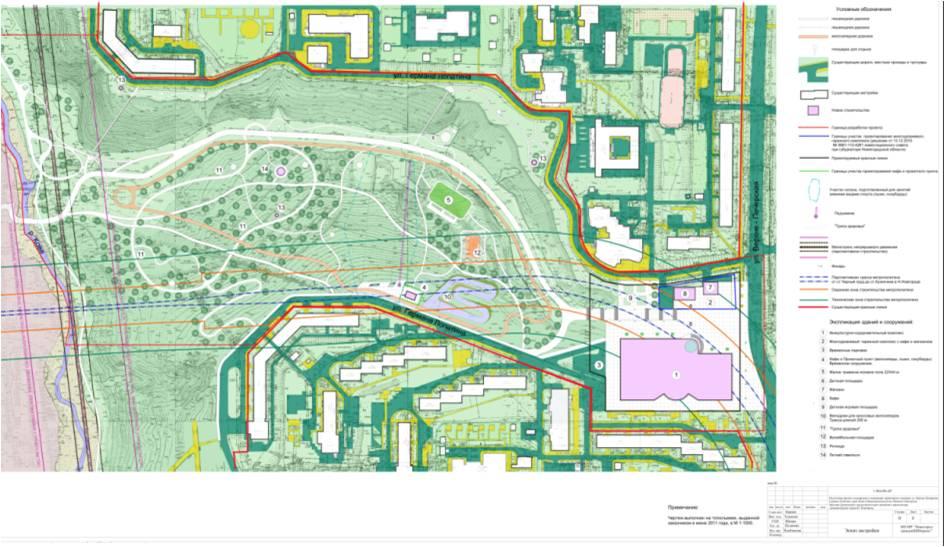 Проект межевания и проект планировки территории: характерные свойства и различия