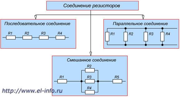 Резистор — википедия