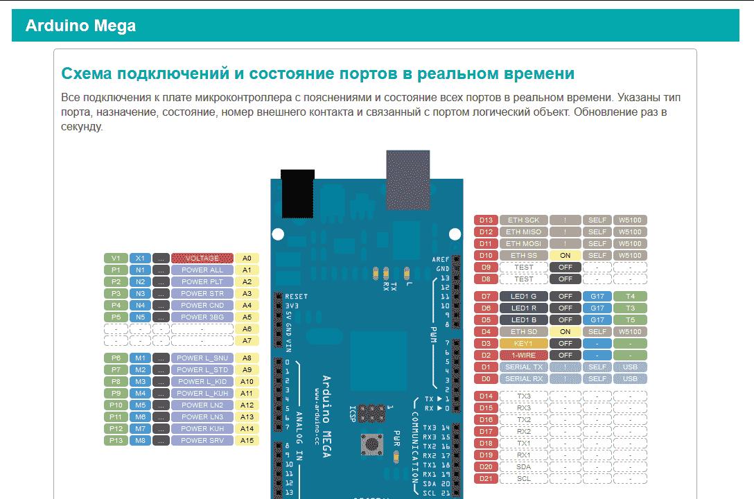 Arduino сайт на русском для начинающих мастеров ардуино