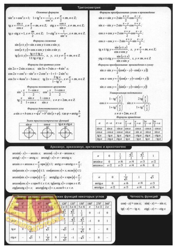 Тригонометрия - trigonometry - qwe.wiki
