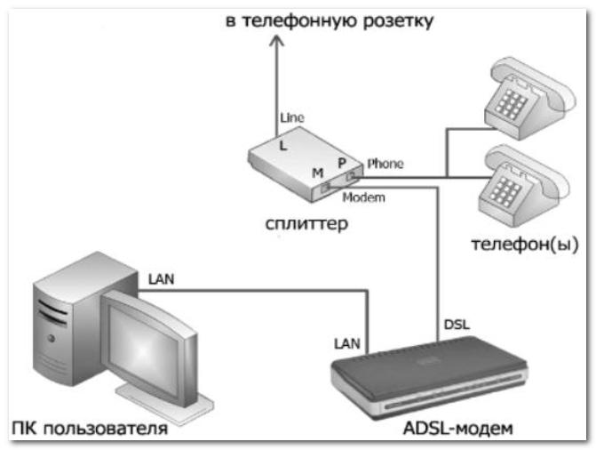 Xpon ростелеком - что это такое (подключение, настройка, тарифы, оборудование)