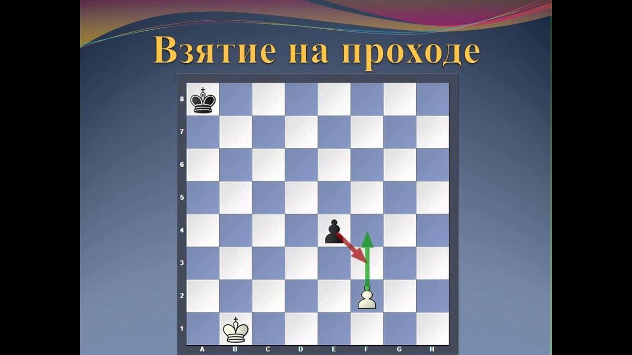 Рокировка. правила рокировки в шахматах. длинная рокировка, короткая рокировка