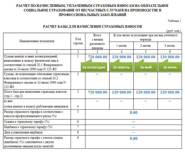 Контрольные соотношения для единого расчета по страховым взносам в 2020 году