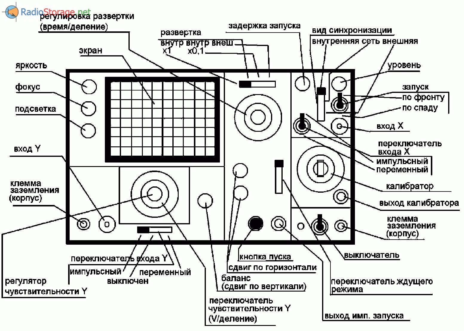 Основы осциллографических измерений   keysight community