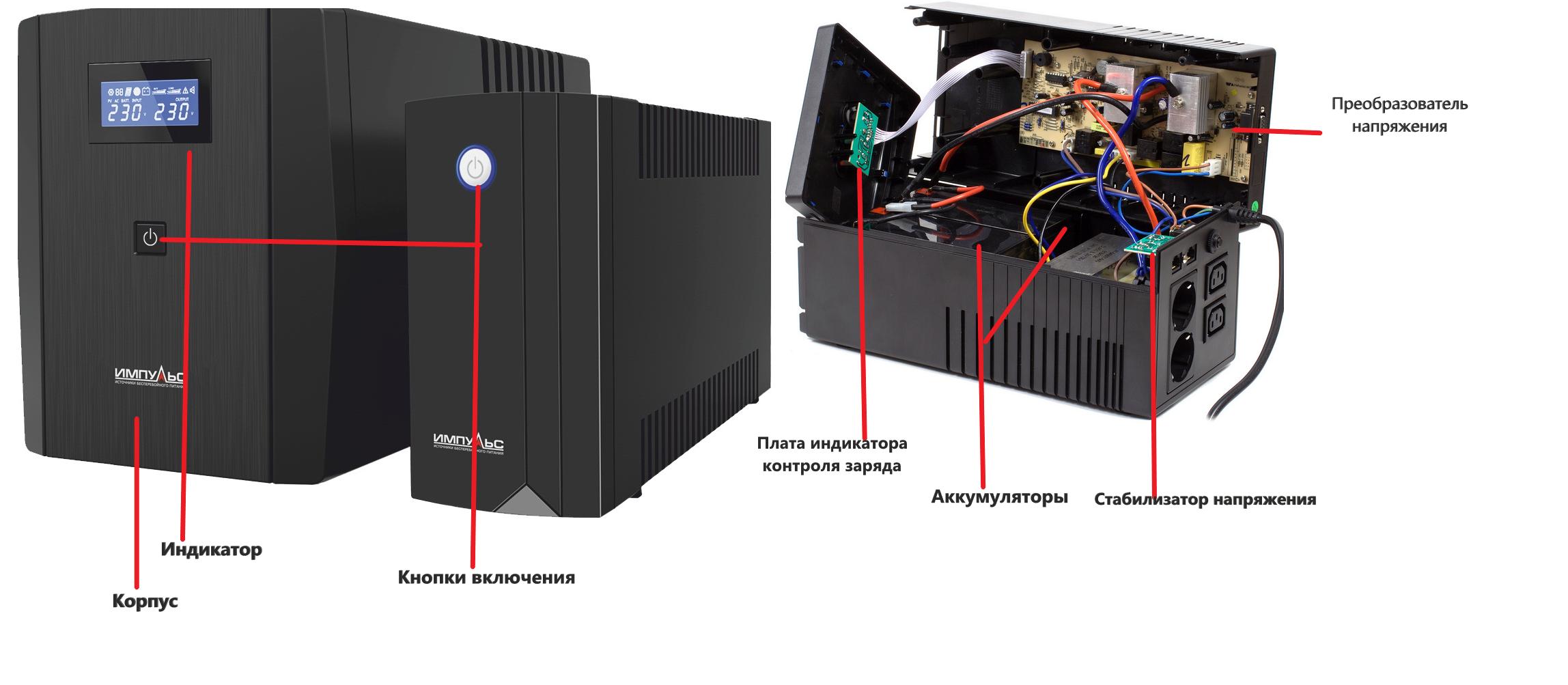 Беспреребойник для компьютера – как работает почему его обязательно следует испоользовать