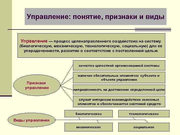 Отличие общественных работ, которые предусматривают власти для безработных, от обязательных (vanov)