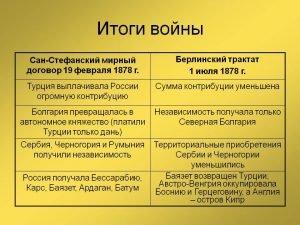 Значение слова «конгресс» в 10 онлайн словарях даль, ожегов, ефремова и др. - glosum.ru