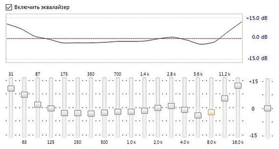 Настройка эквалайзера: разбираемся в частотах