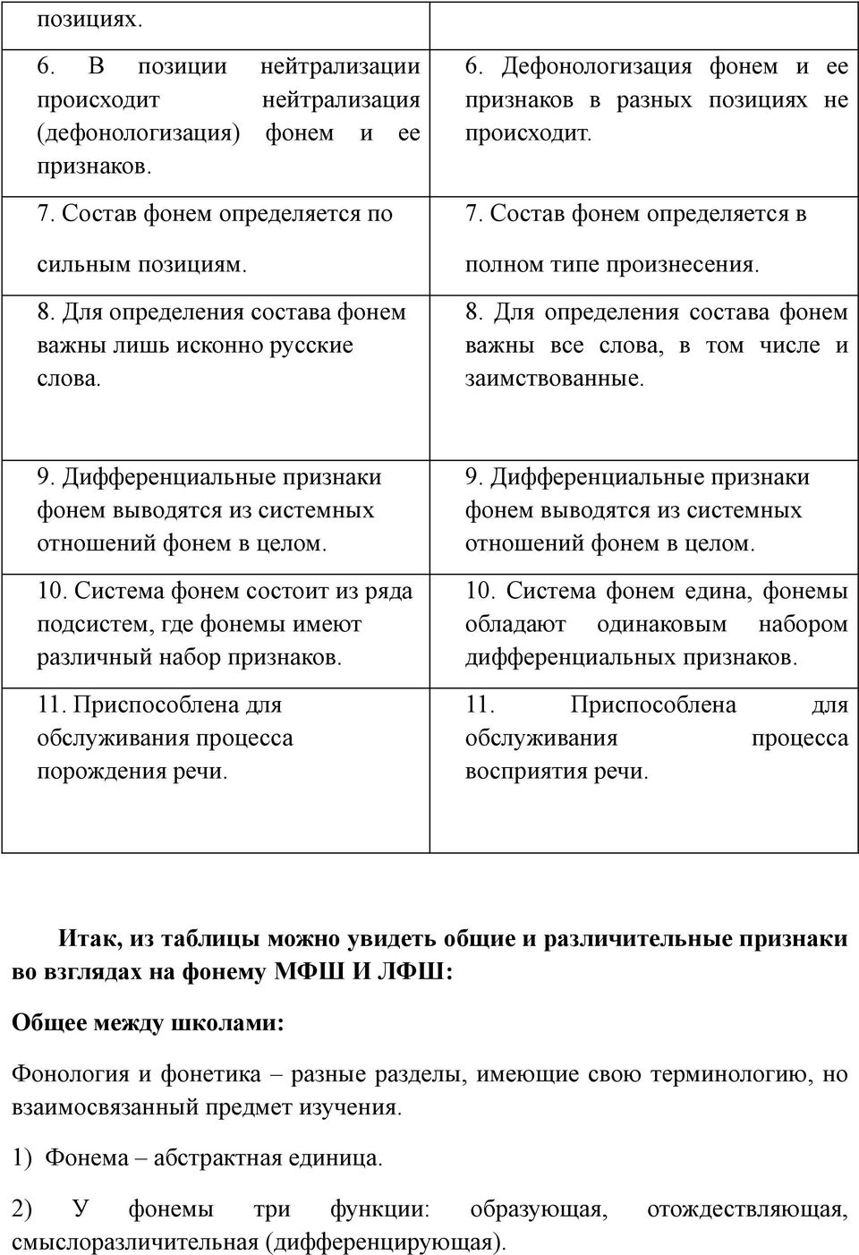 Фонетика и фонология