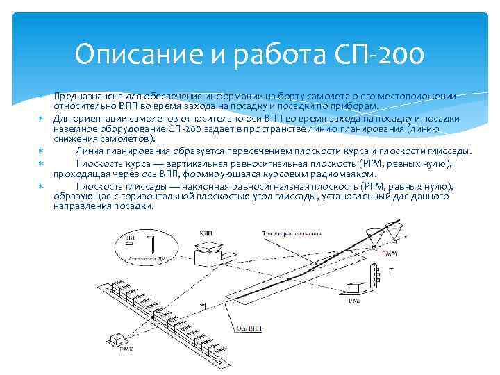 Лазерная система посадки самолетов: как это работает