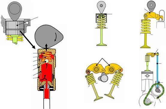 Гидрокомпенсаторы – автоматическая регулировка тепловых зазоров клапанов