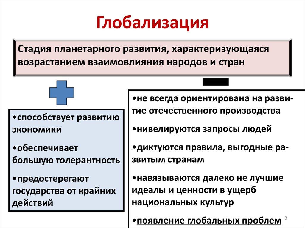 Урок 4: глобализация - 100urokov.ru