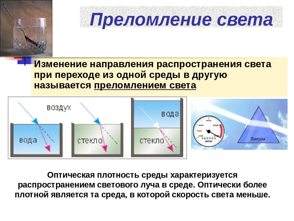 Преломление | физика вики | fandom