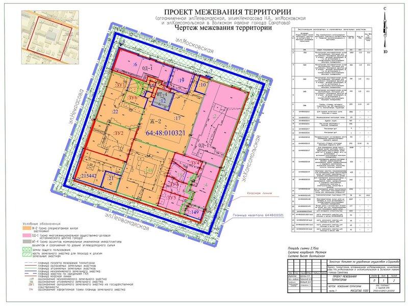 Проект планировки и межевания территории — этапы разработки