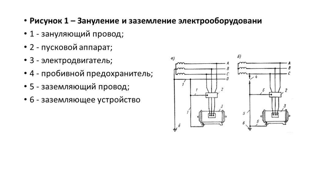 Чем отличается зануление и заземление   tze1.ru - всё об электромонтаже   яндекс дзен