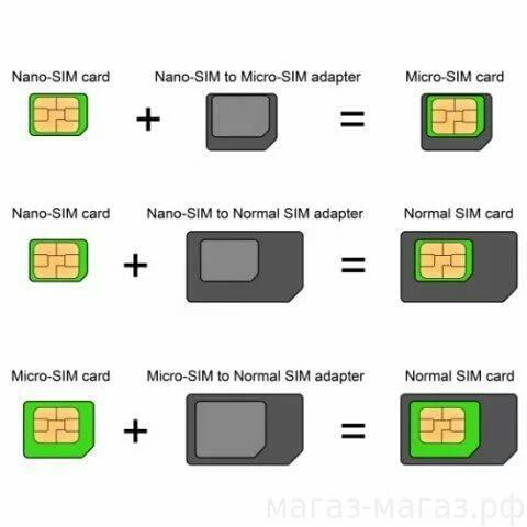 Виды сим-карт: размеры nano-sim, micro-sim, как обрезать?