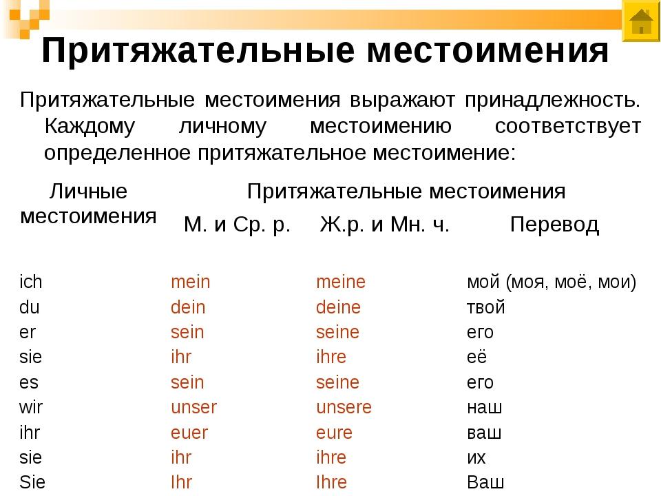 Разряды местоимений по значению (таблица с примерами)