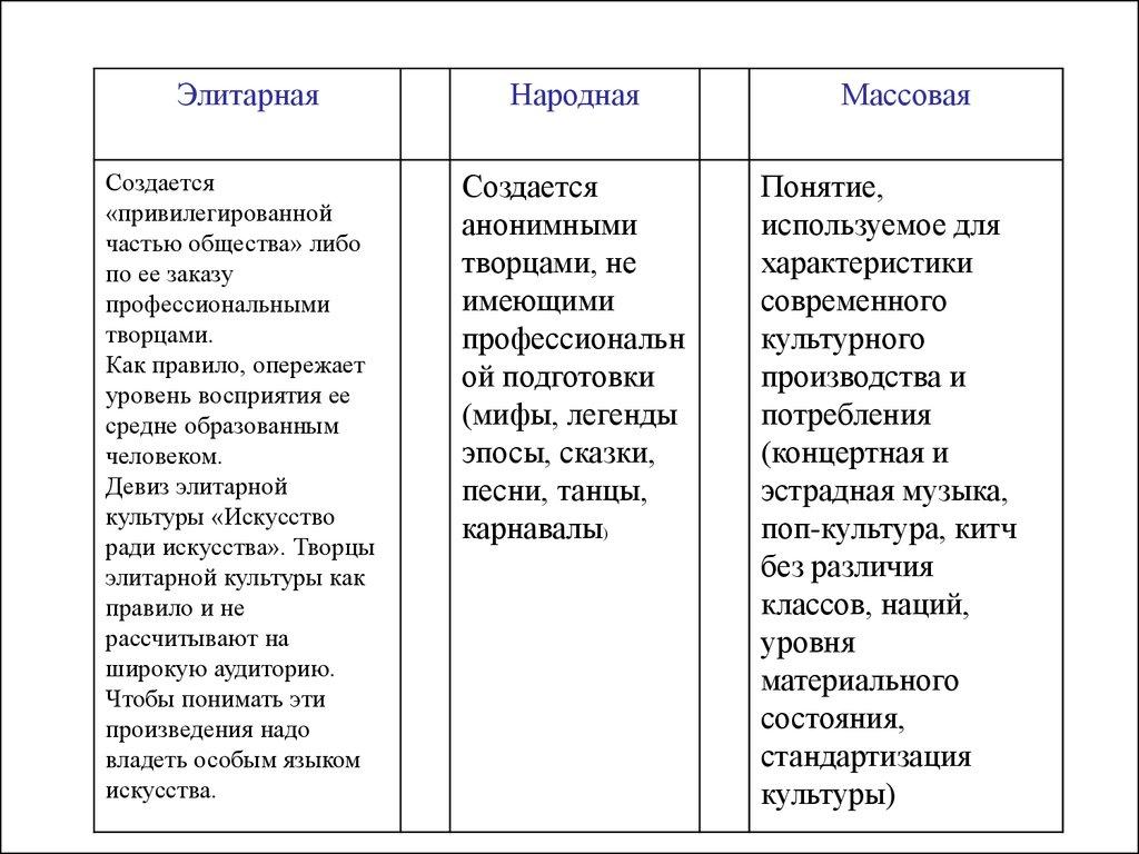 Массовая культура — posmotre.li