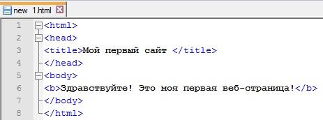 Понятие тега html