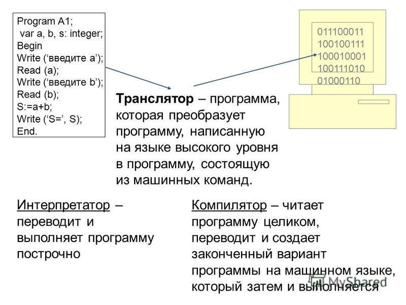 Обзор skype translator