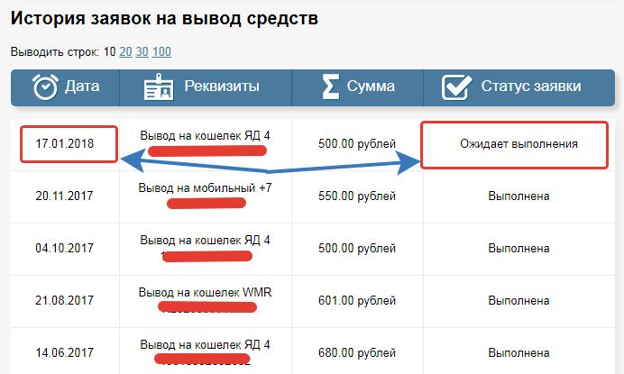 Опросы за которые платят 5000р. топ-8 опросников!