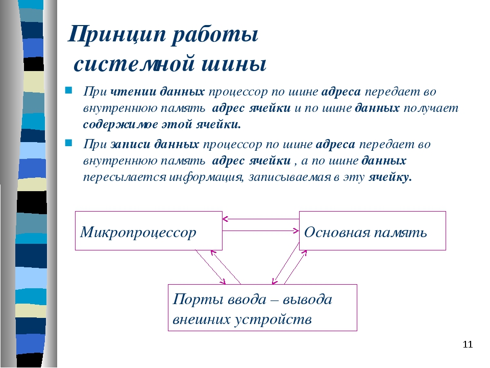 Шина (компьютер) — википедия. что такое шина (компьютер)