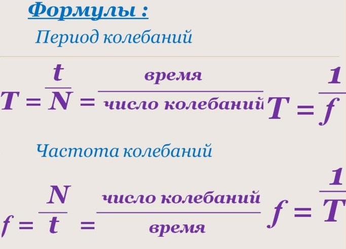 Частота — википедия