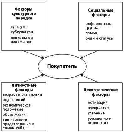 Референтная группа — википедия. что такое референтная группа