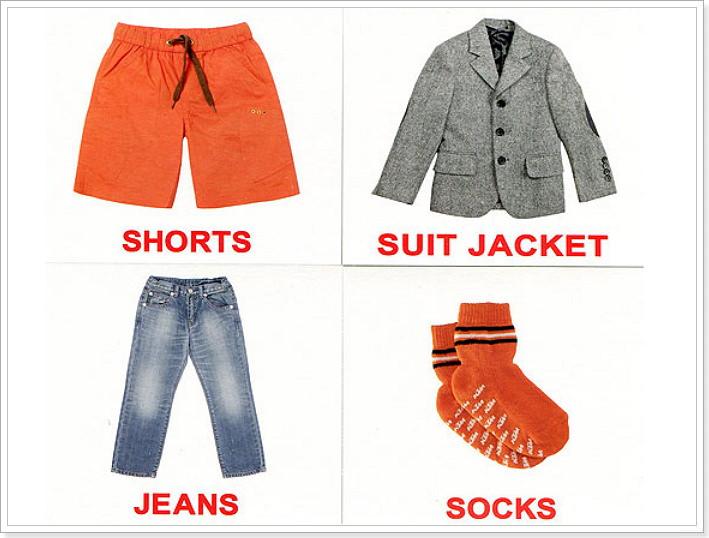 Словарь современной моды: одежда