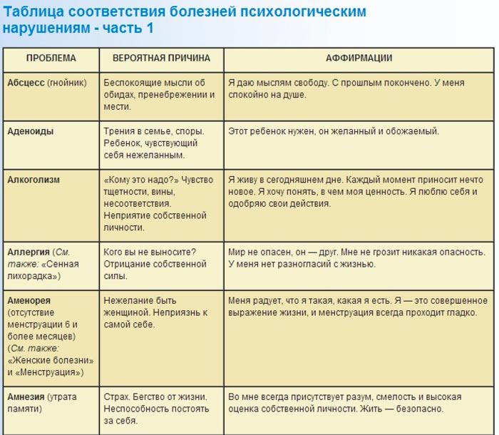 """Делаем """"разрядку"""" или чем в домашних условиях можно заменить член - cureprostate.ru"""