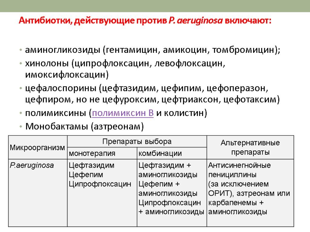 Синегнойная палочка. возможна ли победа? - медицинский портал «health-ua.org»
