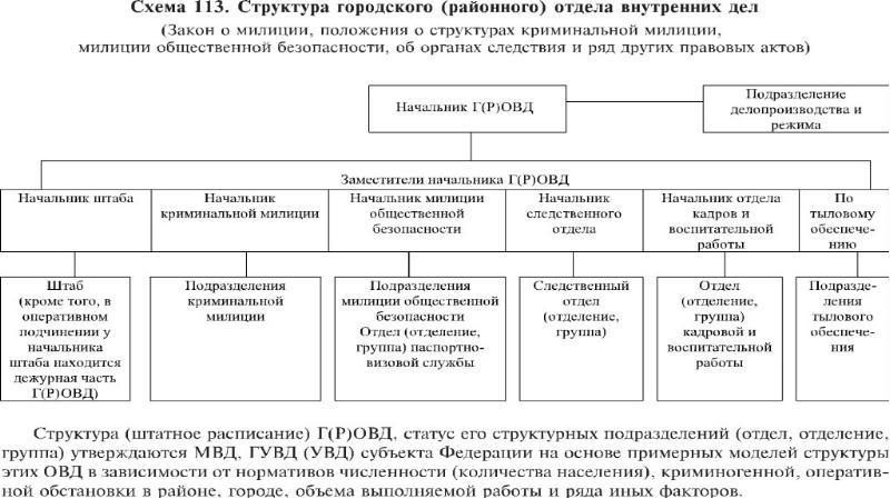 Интерпол википедия