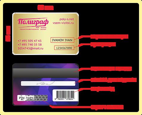Пластиковая id-карта. замена внутреннего паспорта гражданина украины
