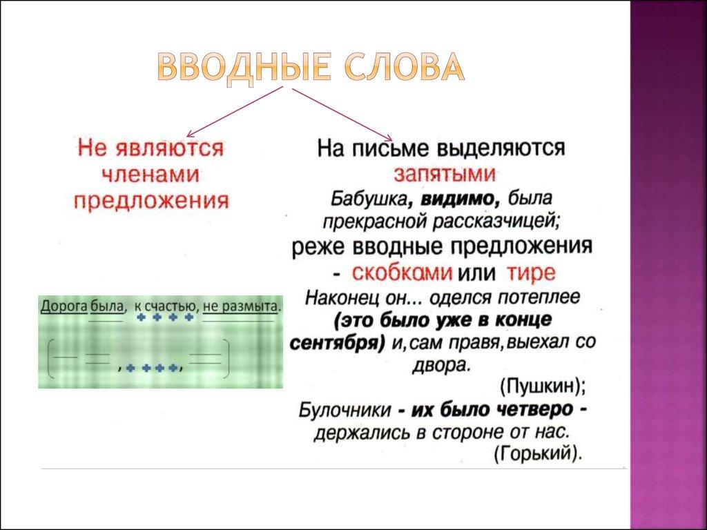 Вводные конструкции в тексте