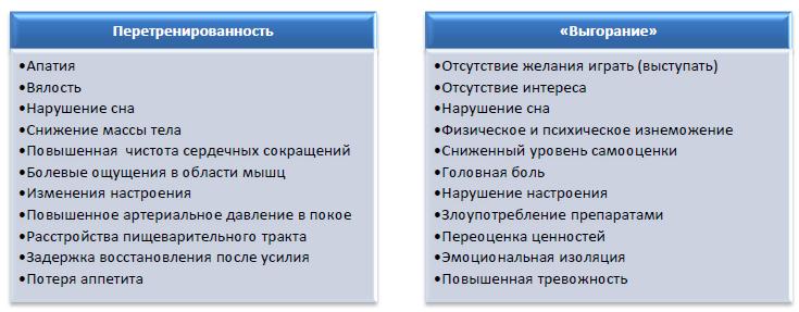Что такое эмоциональное выгорание и как с ним бороться: признаки и стадии выгорания | kadrof.ru