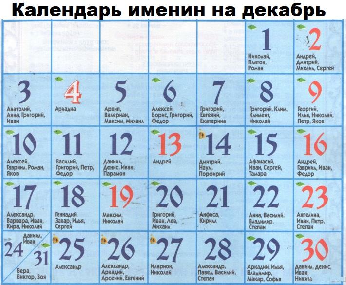 Календарь женских именин. православные имена для девочек