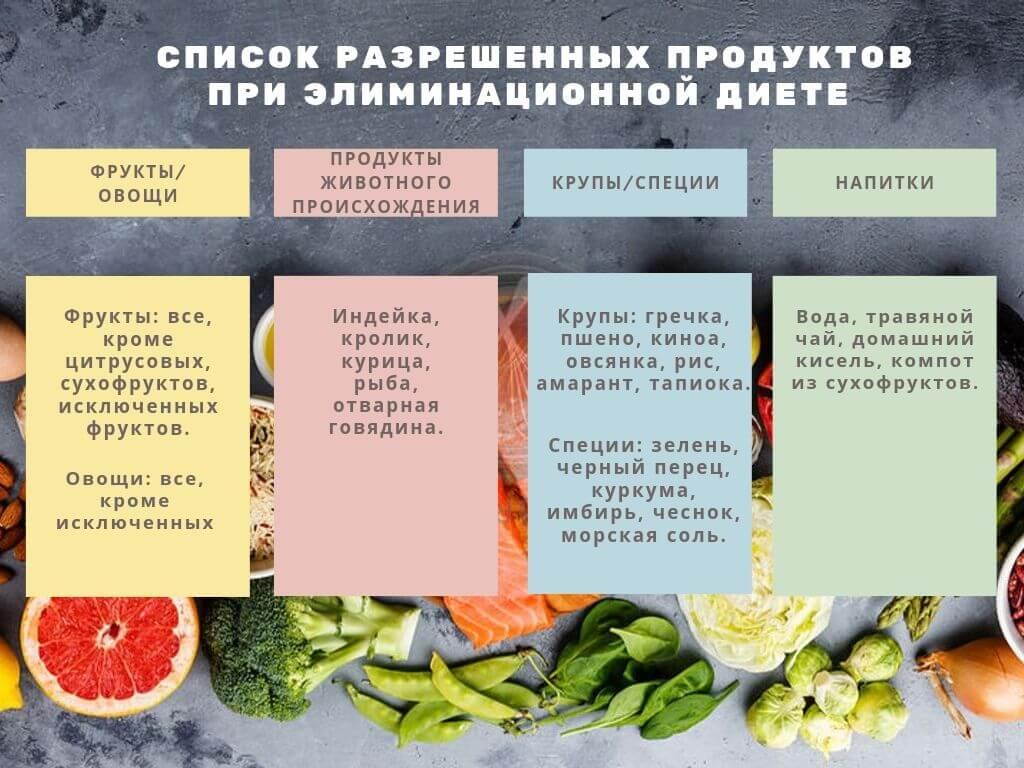 Элиминационная диета илзе лиепы: как в 56 выглядеть на 36