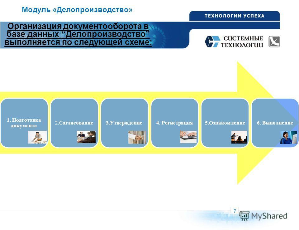 Основы делопроизводства