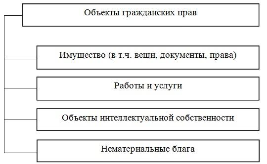 Правоотношение — википедия. что такое правоотношение