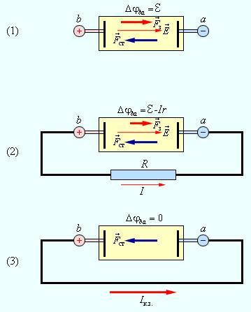 Закон ома для участка цепи - формула и единицы измерения