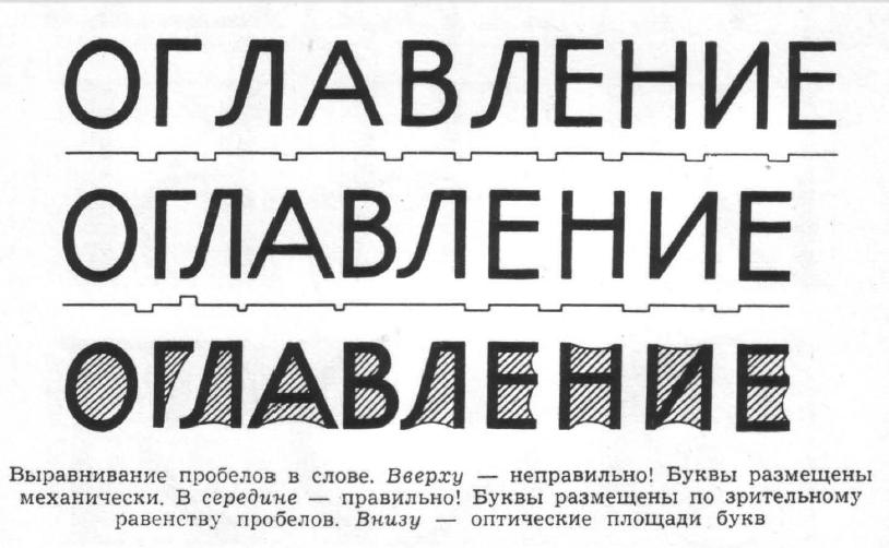Как кернить текст. инструкция для начинающих — оди