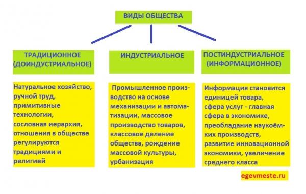 Социальные отношения